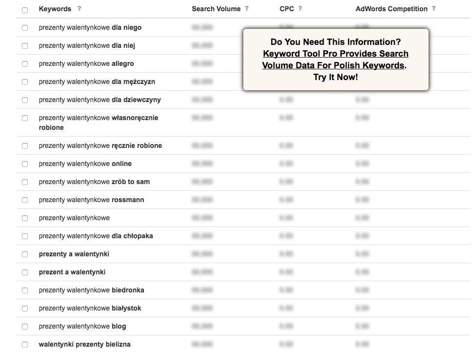 keywordtool - narzędzi do wyszukiwania fraz